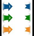 Rows vector