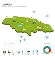 Energy industry and ecology of jamaica vector