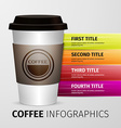 Coffee infographics vector