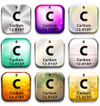 A periodic table showing carbon vector