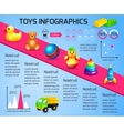 Toys infographic template vector
