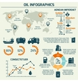 Oil industry infographic vector