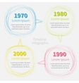 Timeline infographic with scribble speech bubble vector