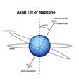 Planet neptune vector