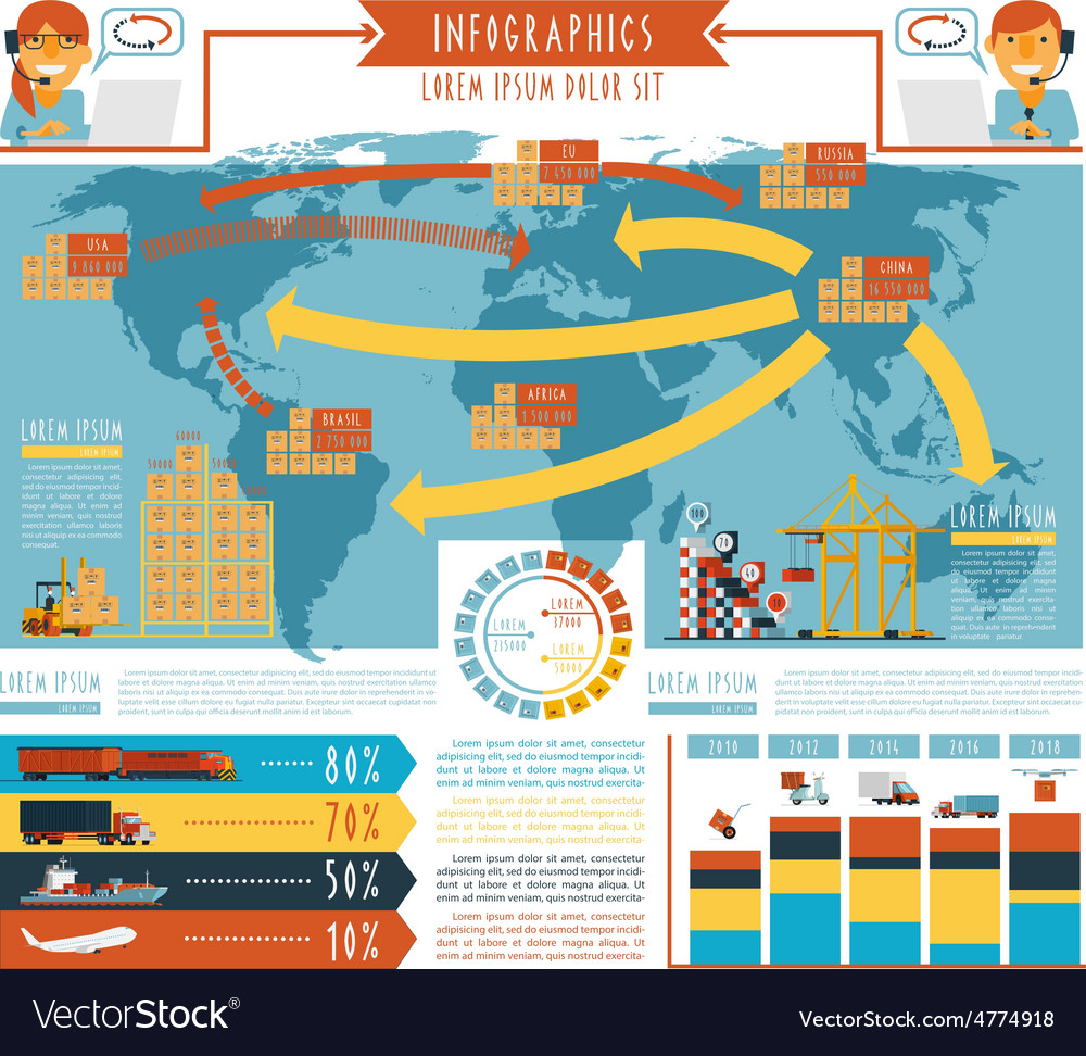 Worldwide logistic infographic flat poster vector | Price: 3 Credit (USD $3)