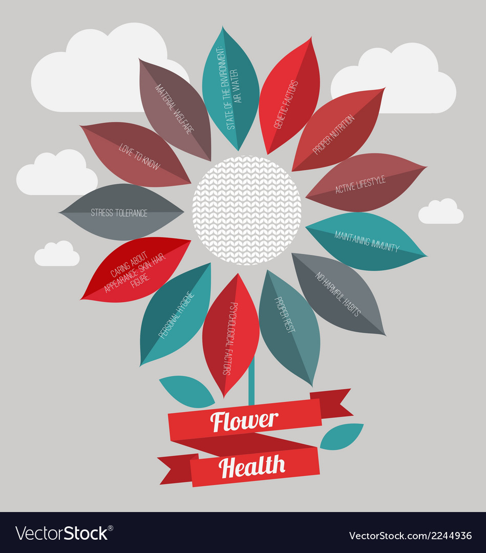 Flower healtf logo vector | Price: 1 Credit (USD $1)