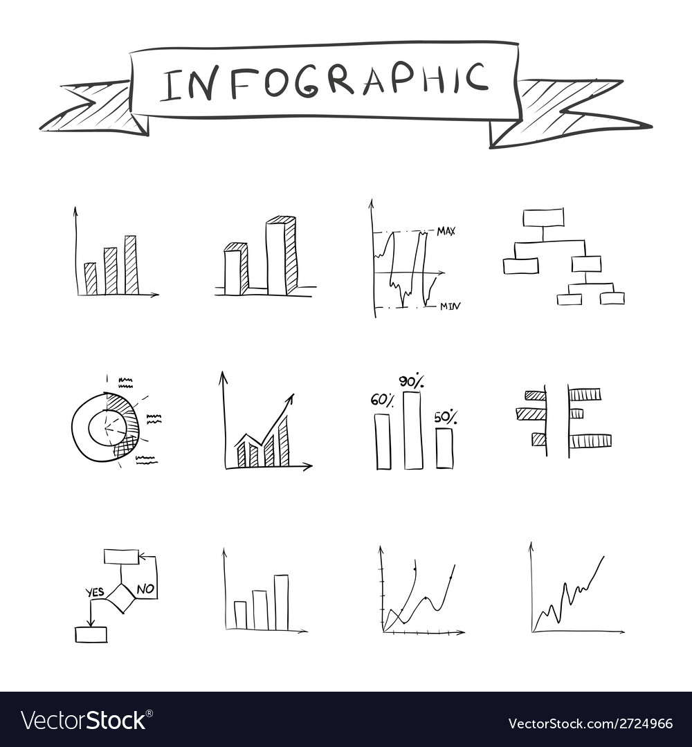 Business doodle graphs vector | Price: 1 Credit (USD $1)