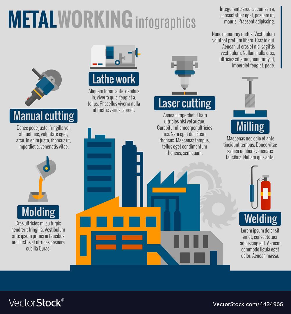 Metalworking process infografics poster print vector | Price: 1 Credit (USD $1)
