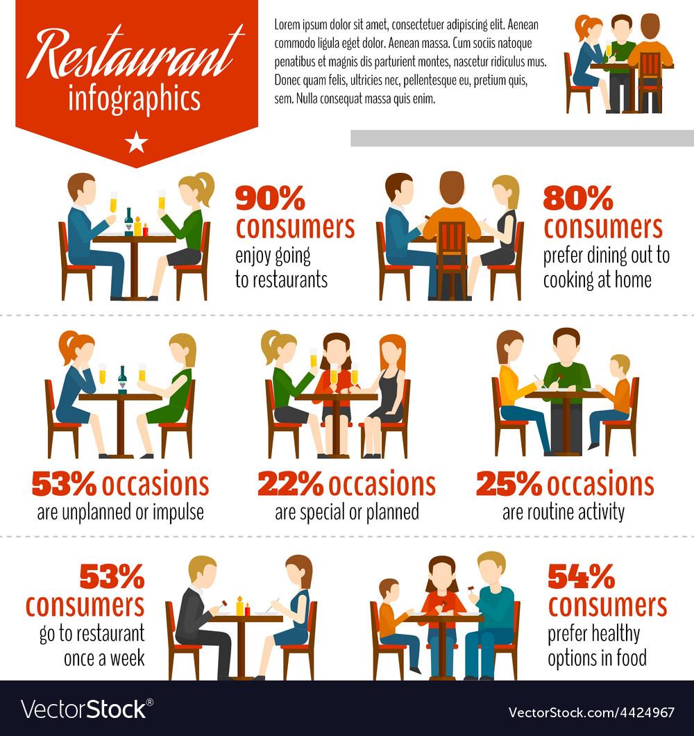 People in restaurant infographics vector | Price: 1 Credit (USD $1)