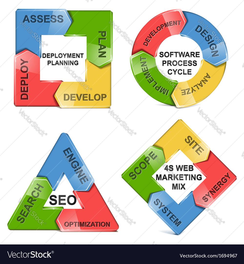 Website development cycles vector