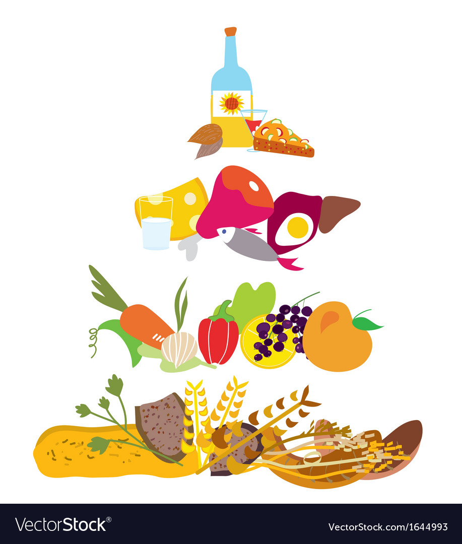 Food pyramid - healthy nutrition diagram vector | Price: 1 Credit (USD $1)