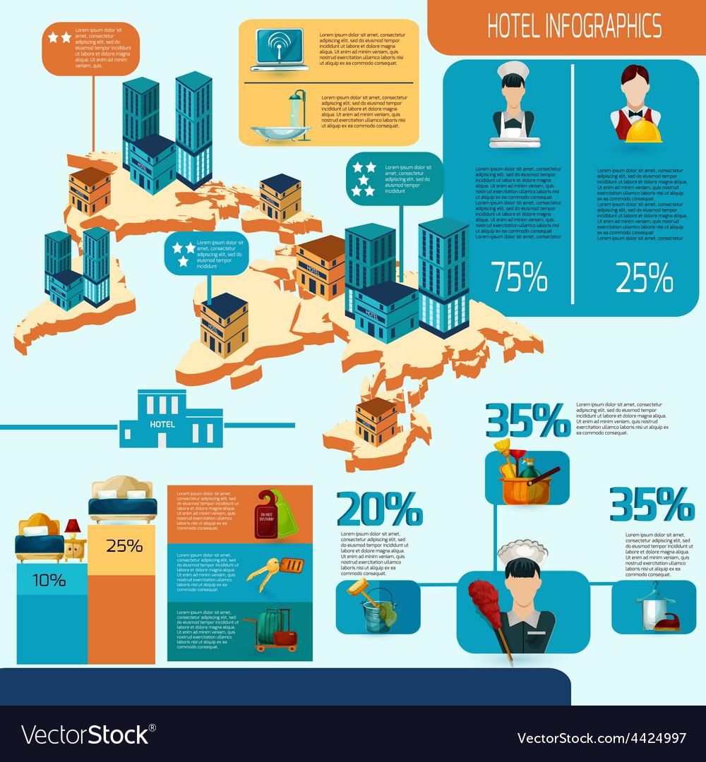 Hotel infographics set vector | Price: 1 Credit (USD $1)