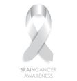 Brain cancer awareness ribbon vector