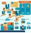 Hotel infographics set vector