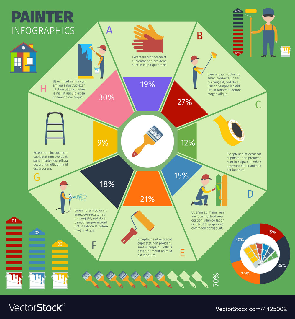 Painter infographic presentation poster vector | Price: 1 Credit (USD $1)
