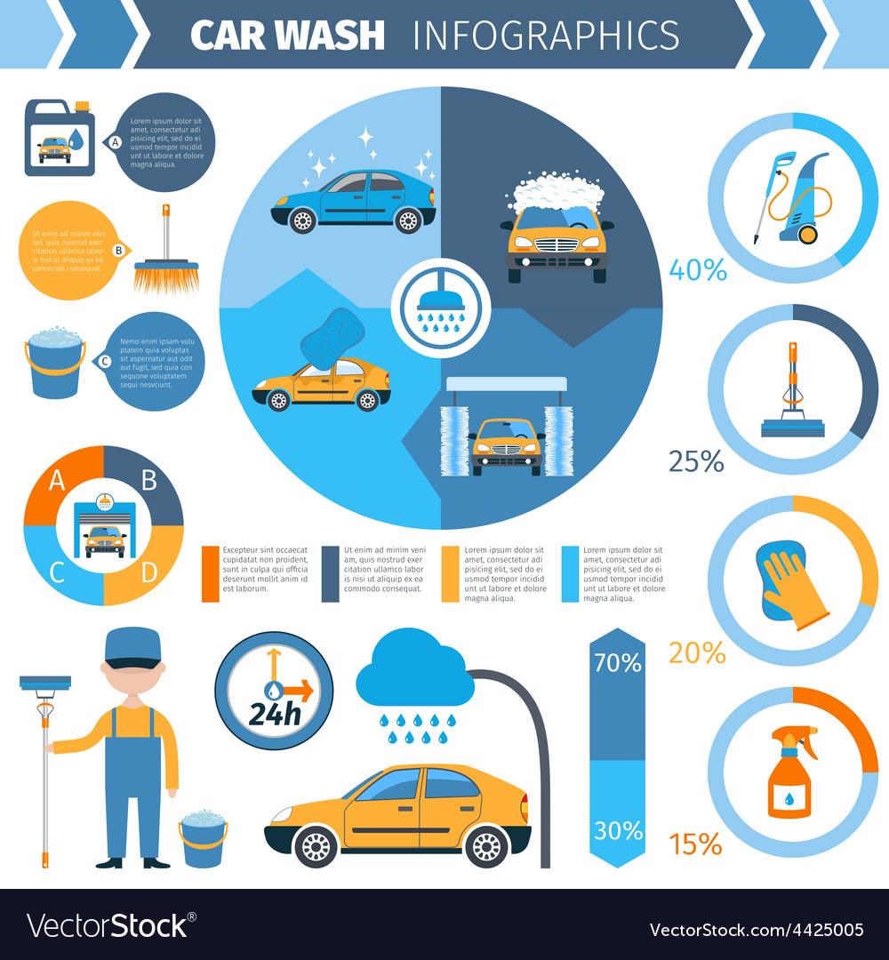 Car wash full service inforgraphic presentation vector | Price: 1 Credit (USD $1)