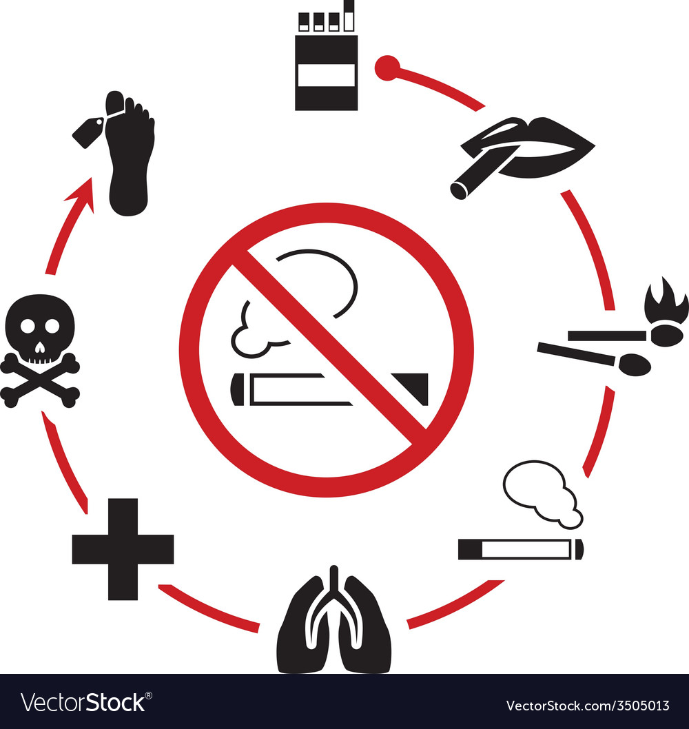 Smoking circle vector | Price: 1 Credit (USD $1)