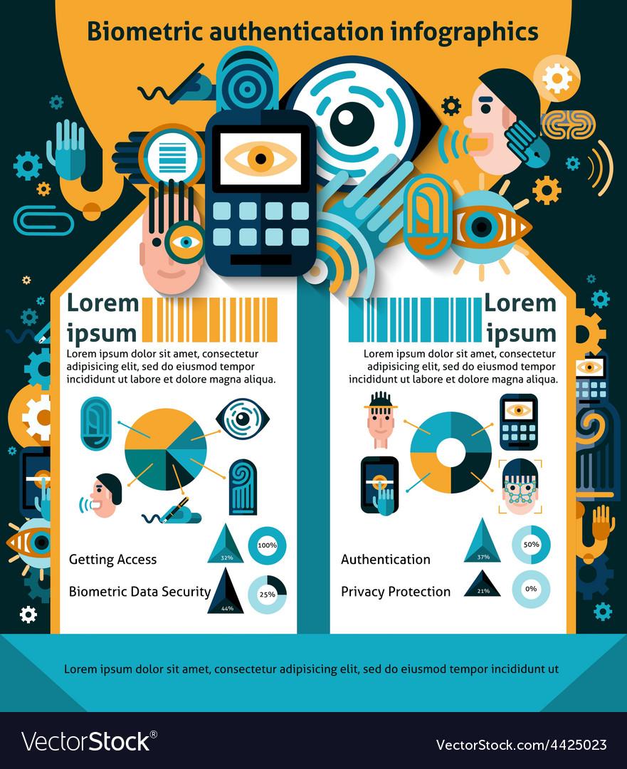 Biometric authentication infographics vector | Price: 1 Credit (USD $1)