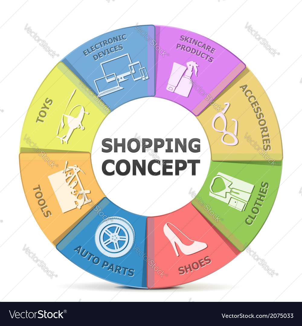 Labels of shopping concept vector | Price: 1 Credit (USD $1)