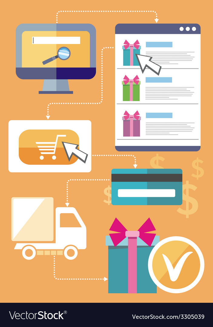 Internet shopping process and delivery vector | Price: 1 Credit (USD $1)