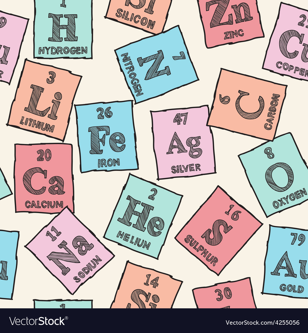 Chemical elements - periodic table - seamless patt vector | Price: 1 Credit (USD $1)