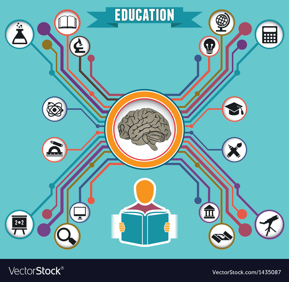 Concept of education and knowledge vector | Price: 3 Credit (USD $3)