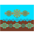 East ornament with turquoise in blue yellow vector