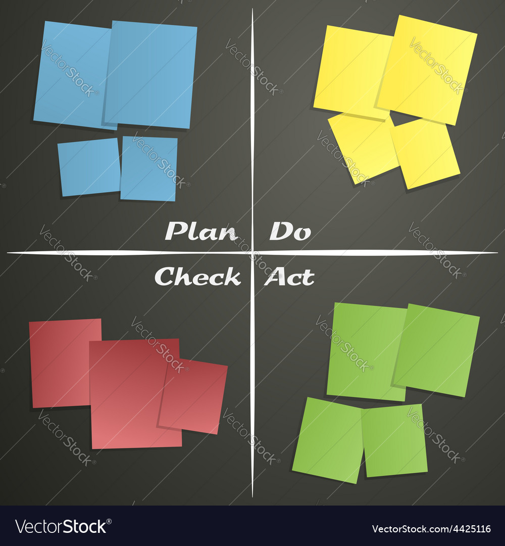 Pdca sticky papers vector | Price: 1 Credit (USD $1)