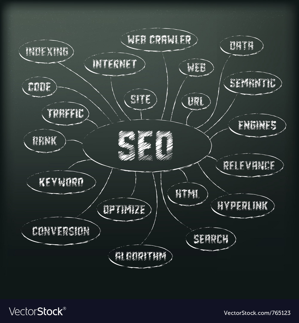 Blackboard with diagram seo keywords vector | Price: 1 Credit (USD $1)