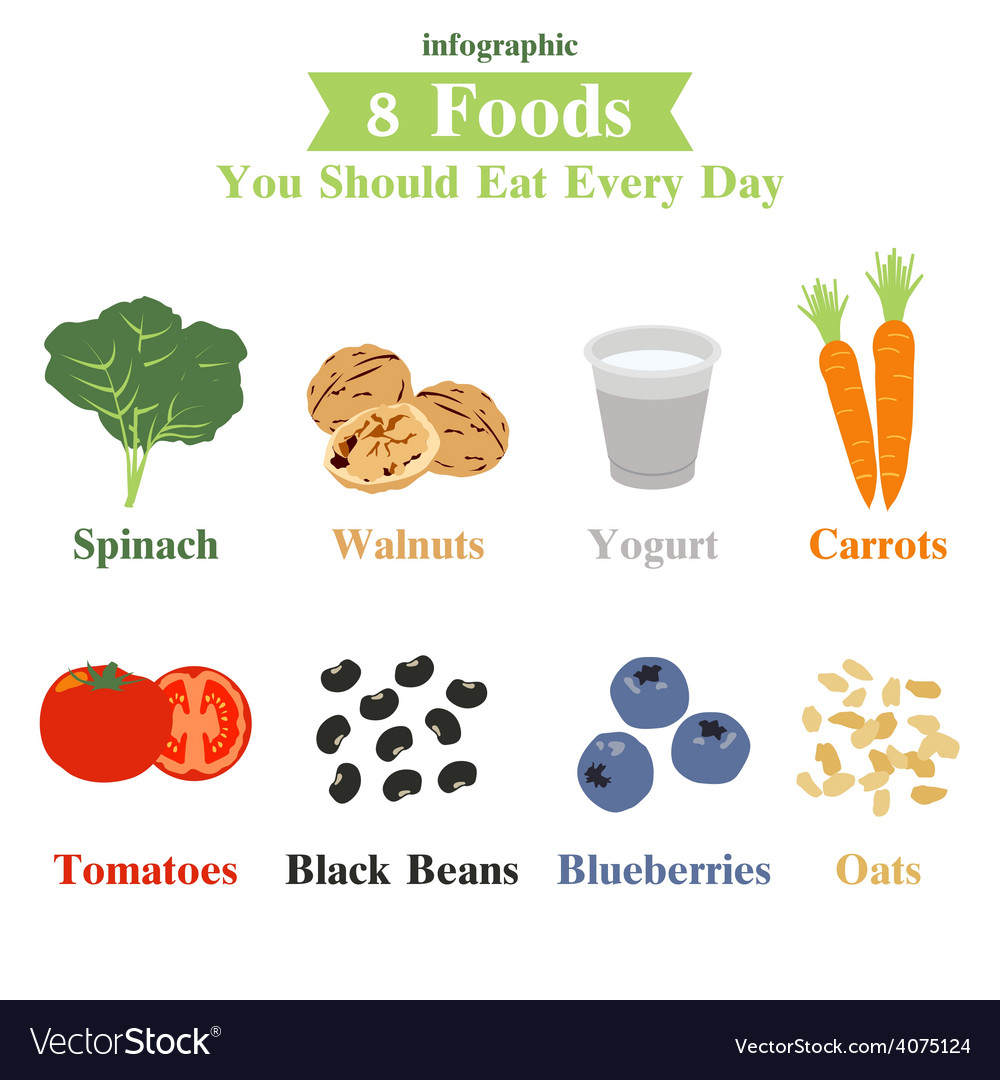 8 foods you should eat everyday infographic vector | Price: 1 Credit (USD $1)