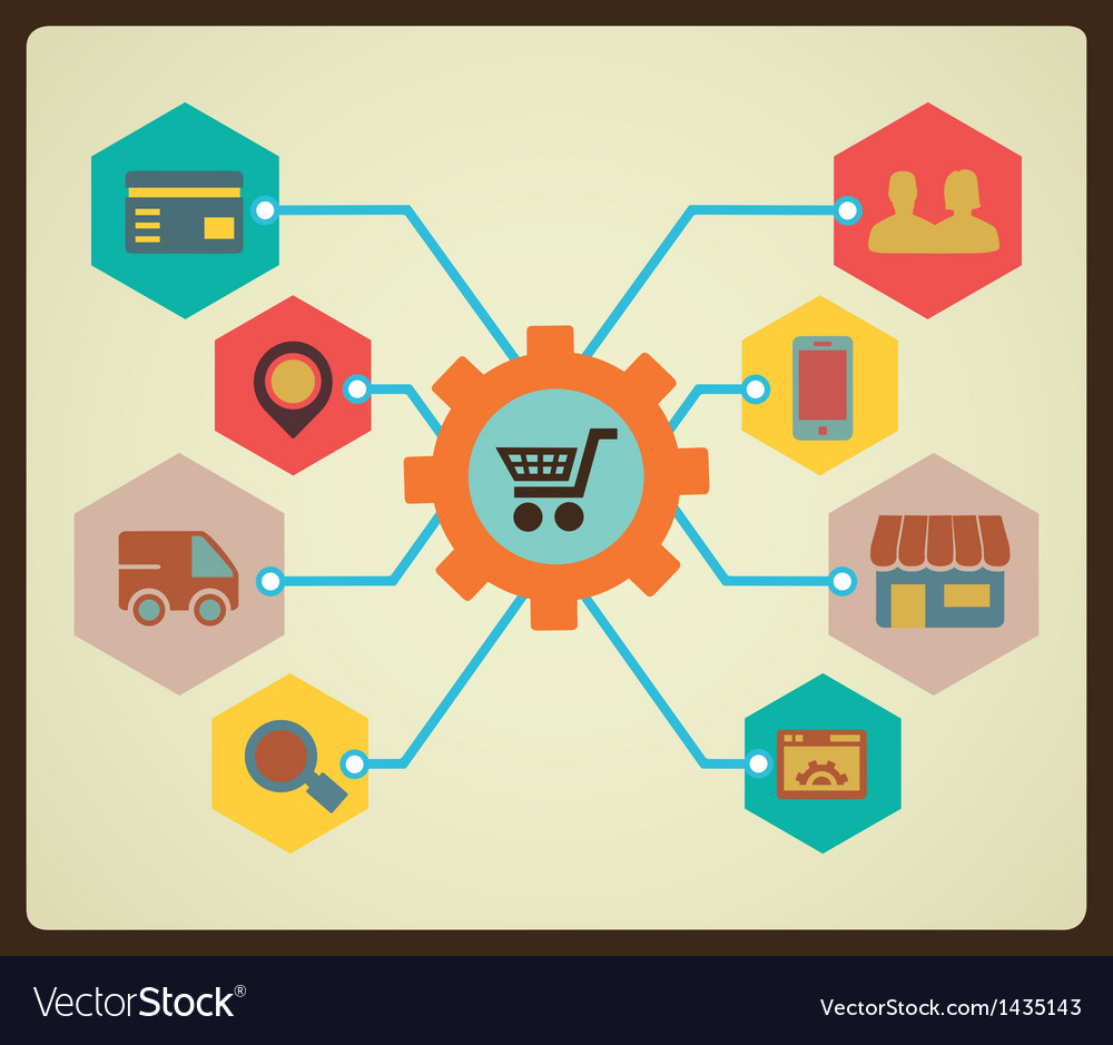 Process of marketing and shopping vector | Price: 3 Credit (USD $3)