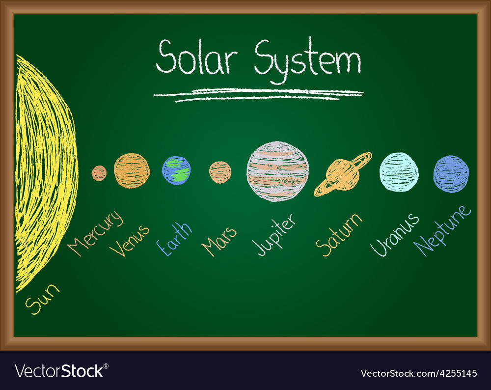 Solar system on chalkboard on chalkboard vector | Price: 1 Credit (USD $1)