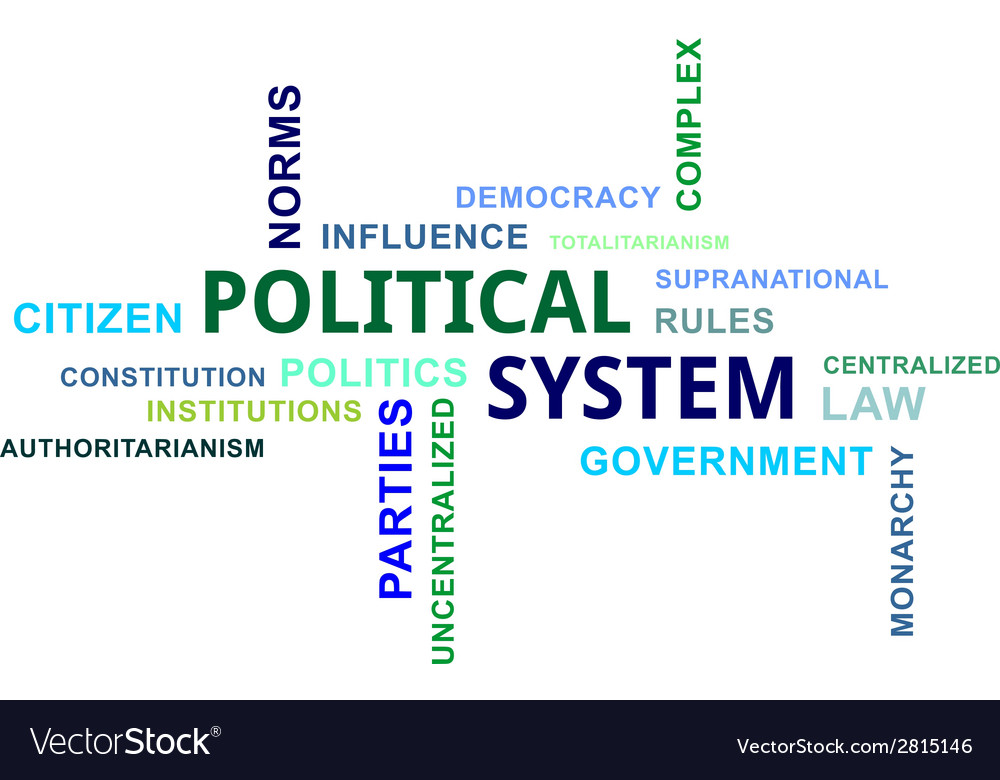 Word cloud political system vector | Price: 1 Credit (USD $1)