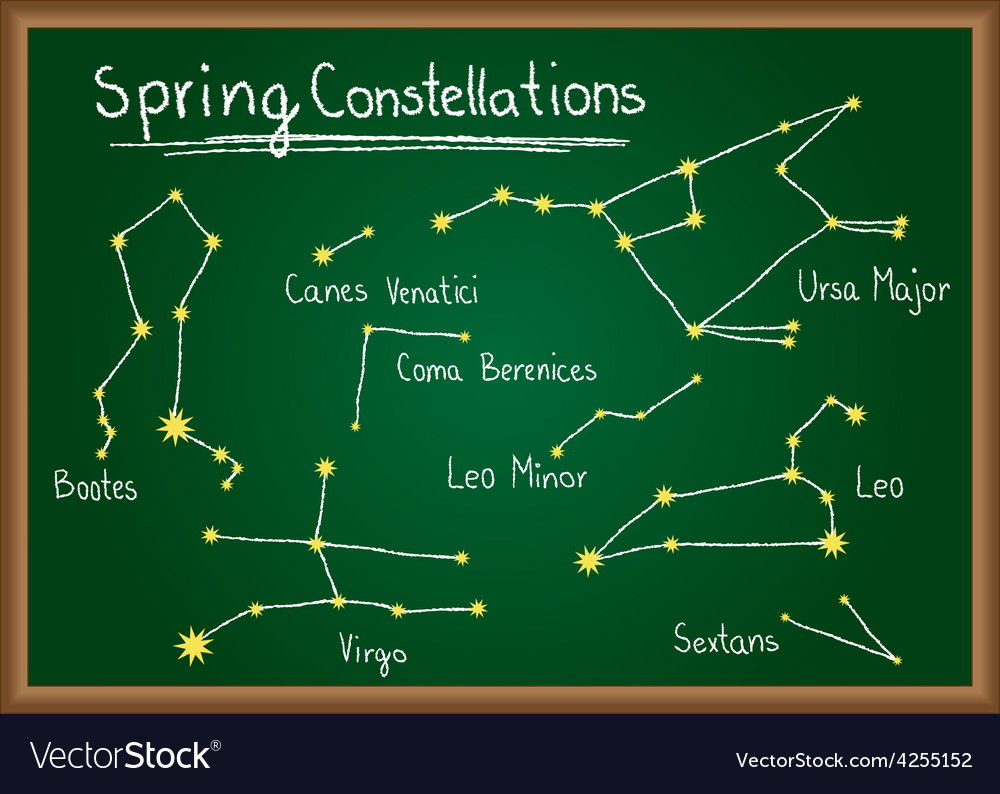 Spring constellations on chalkboard vector   Price: 1 Credit (USD $1)