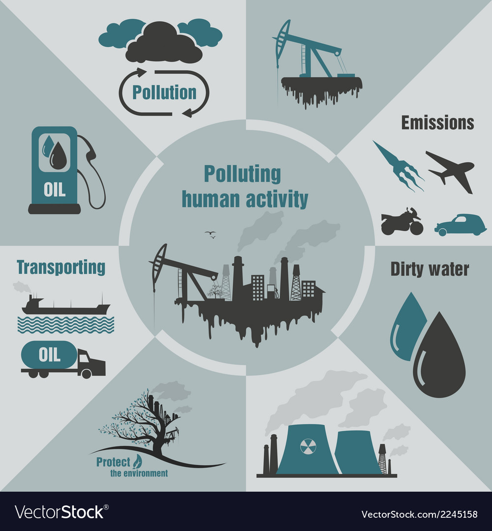Infographics pollution human activity vector | Price: 1 Credit (USD $1)