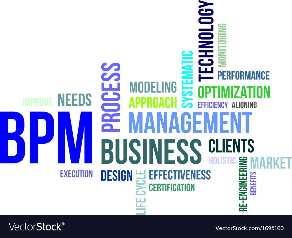 Word cloud bpm vector | Price: 1 Credit (USD $1)