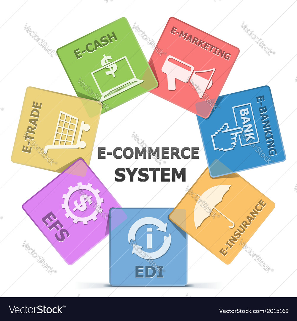 E commerce system vector | Price: 1 Credit (USD $1)