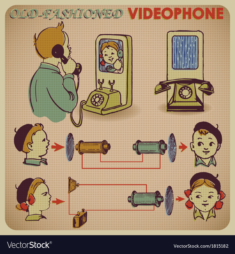Communication by retro phone vector | Price: 1 Credit (USD $1)
