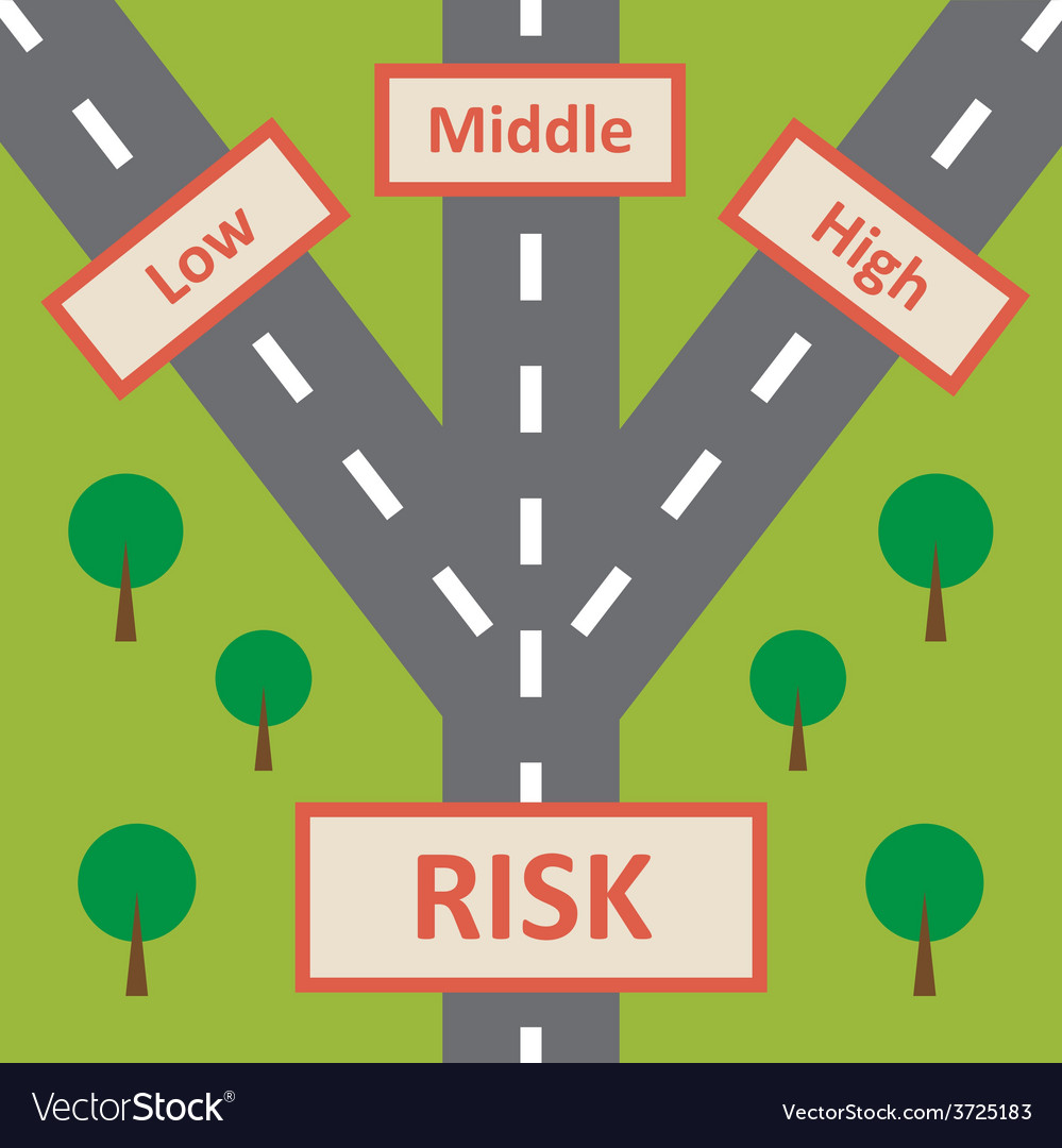Risk concept vector | Price: 1 Credit (USD $1)