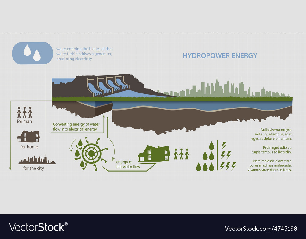 Renewable energy hydroelectric power plant vector | Price: 3 Credit (USD $3)
