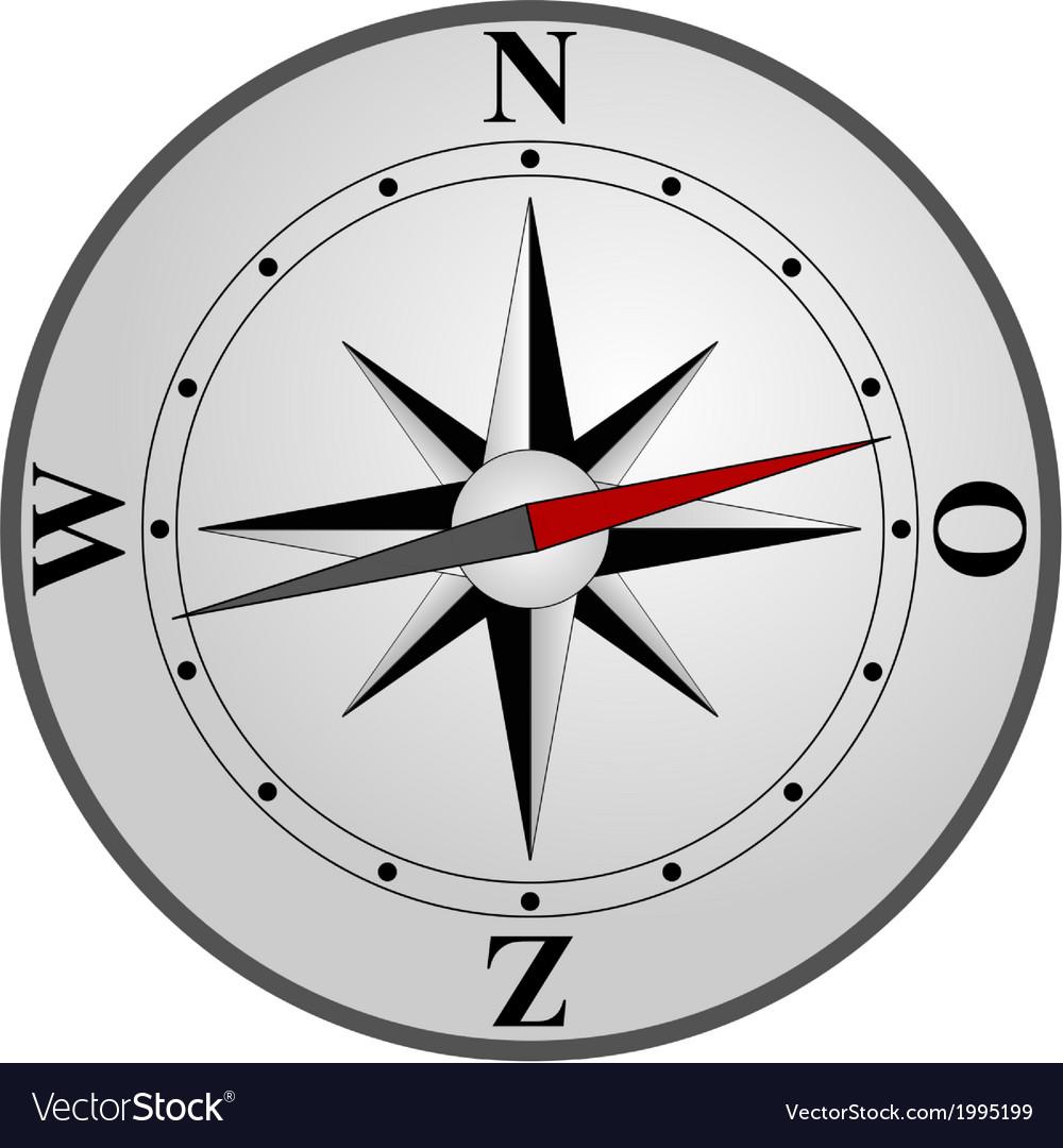 Kompas dutch nederlands vector | Price: 1 Credit (USD $1)