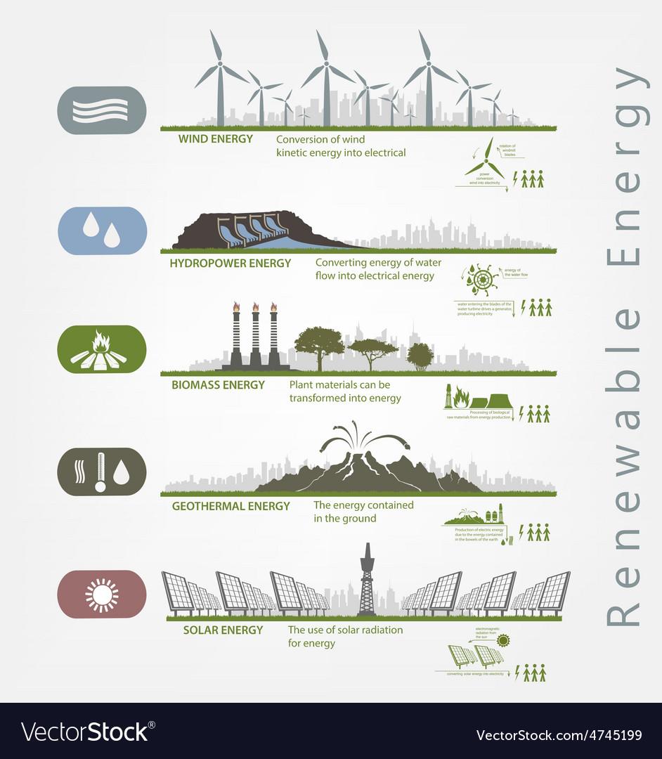Renewable energy in the infographics vector