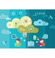 Cloud computing internet concept vector