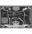 Vintage blackboard of english cut of lamb vector
