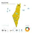 Energy industry and ecology of palestine vector
