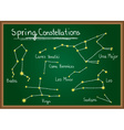 Spring constellations on chalkboard vector