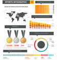 Sport infographic elements vector