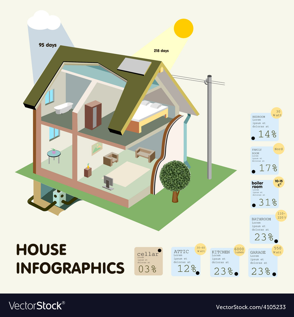 House infographics vector | Price: 3 Credit (USD $3)