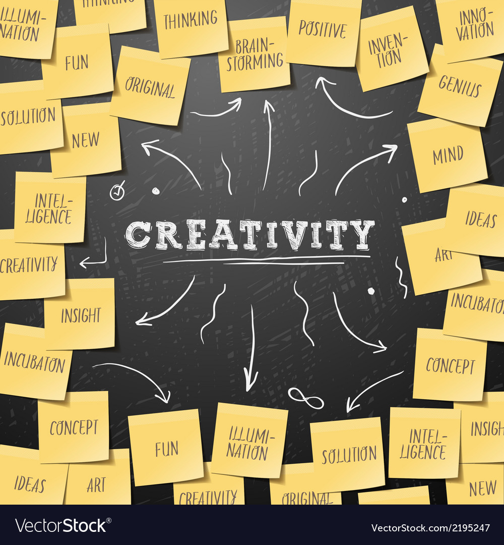 Creativity concept template with post it notes vector | Price: 1 Credit (USD $1)