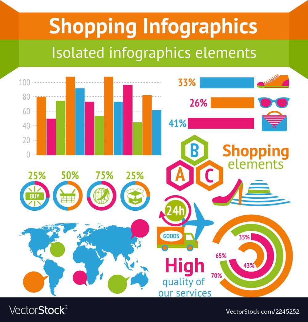 Shopping infographic set vector | Price: 1 Credit (USD $1)